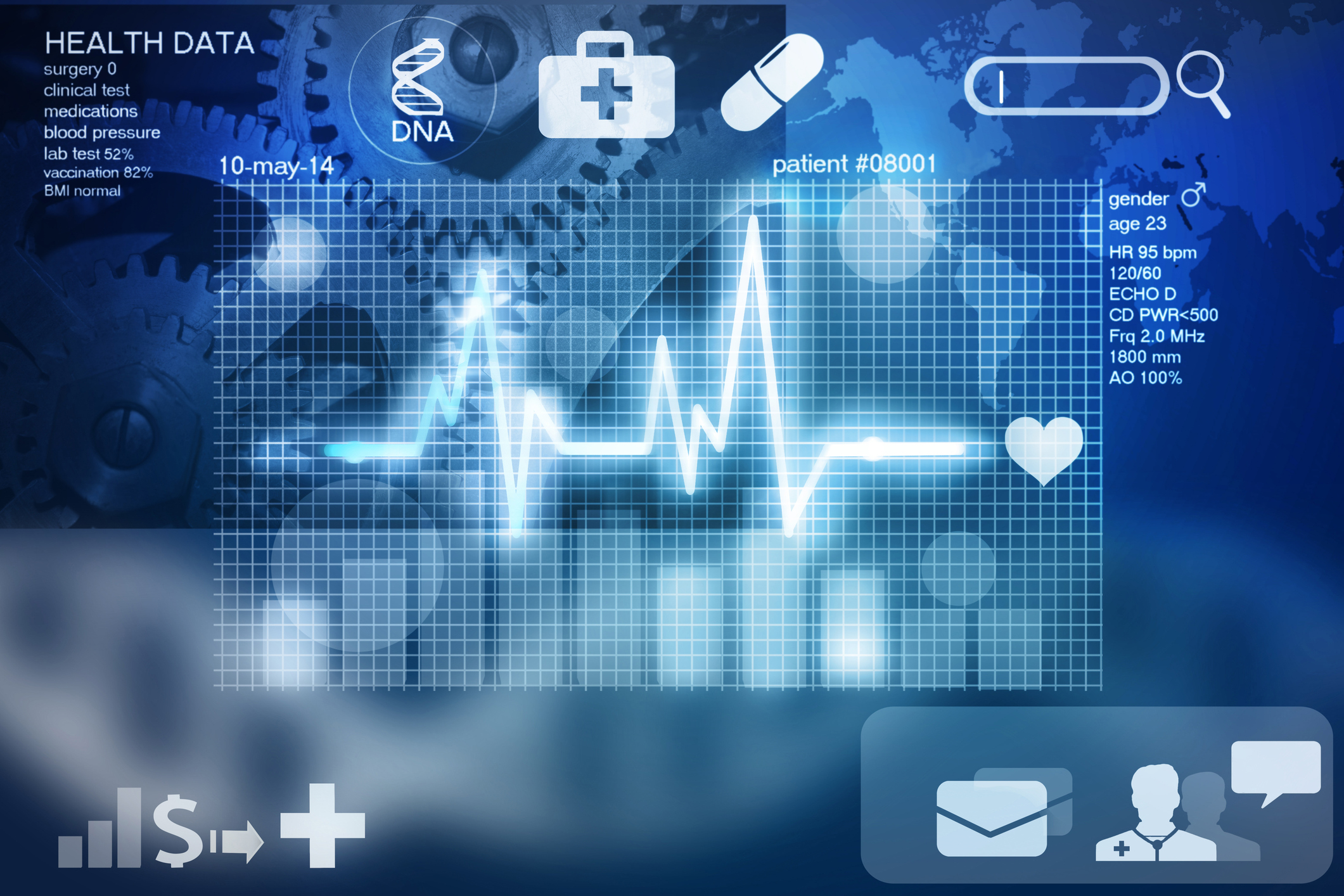 How Does It Cost You to Use an Electronic Health Record?