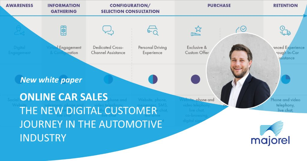 Majorel Publishes New Whitepaper On Online Car Sales: The New Digital Customer Journey In The Automotive Industry
