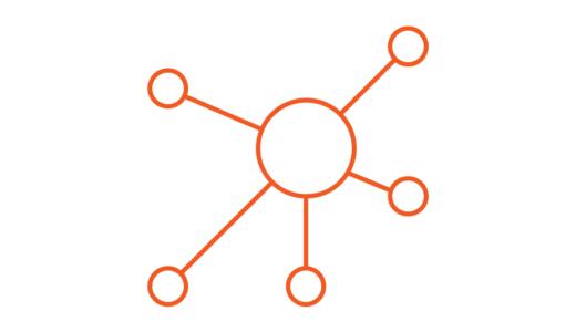 Omni-Channel-Kommunikation